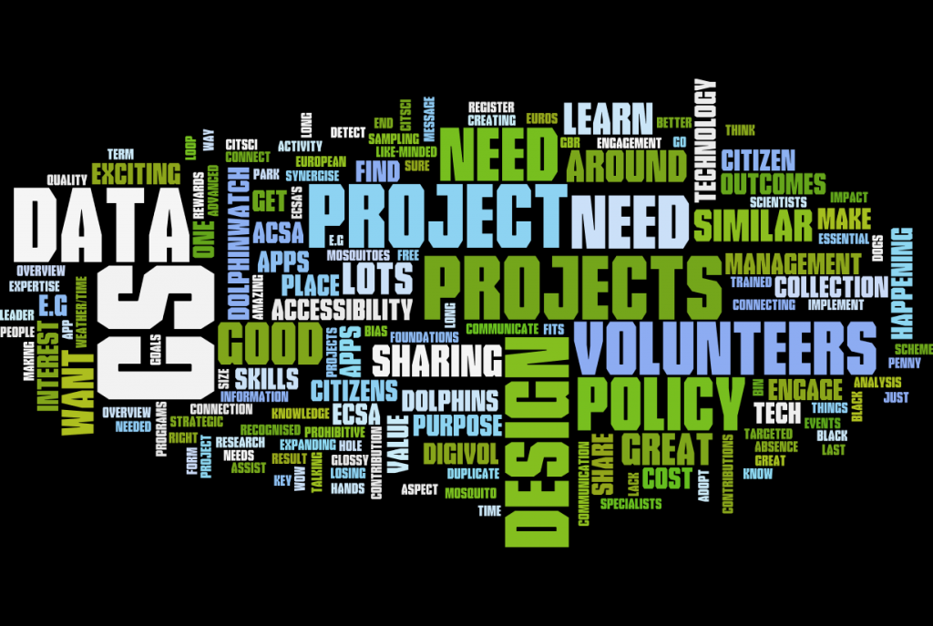 csforum_wordle2