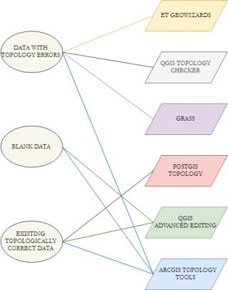 QGIS Archives » Gaia Resources